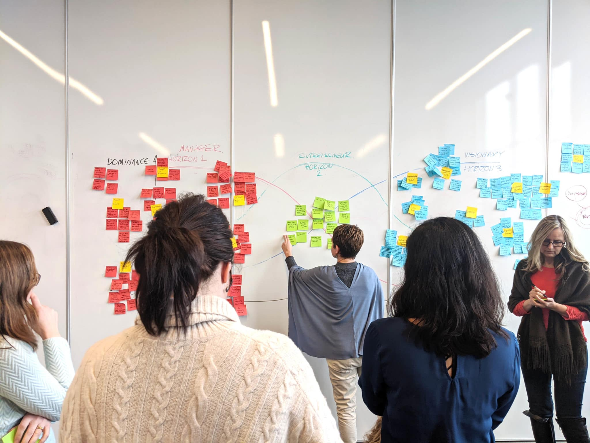 OCAD U CO | Innovation and Design Thinking Remote Workshop Facilitation