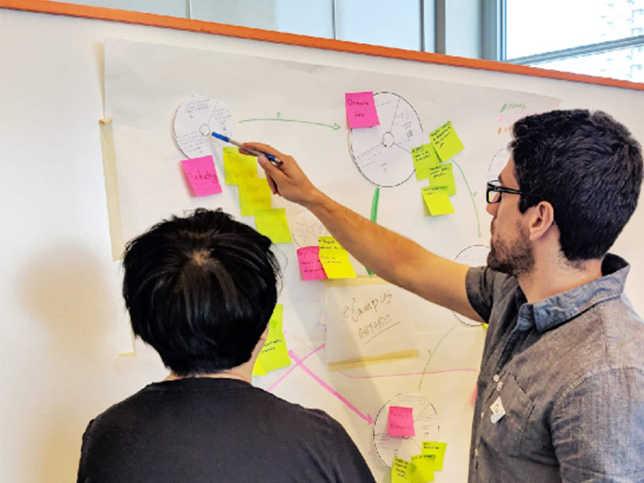 OCAD U CO | Innovation and Design Thinking Remote Workshop Facilitation